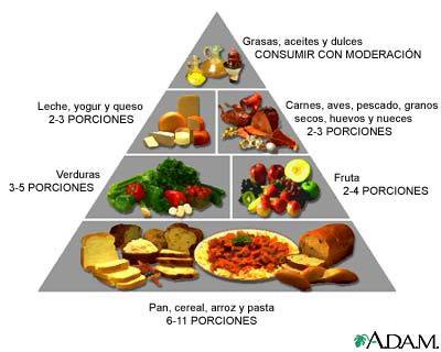 Alimentación contra el cáncer (I)