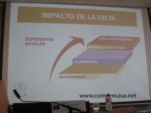 UCA- dieta y enfermedades cardiov