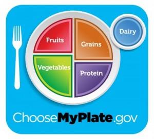 My plate, la dieta en colores