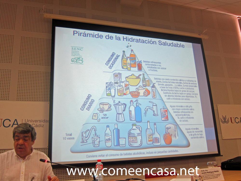 PIRÁMIDE DE LA HIDRATACIÓN SALUDABLE