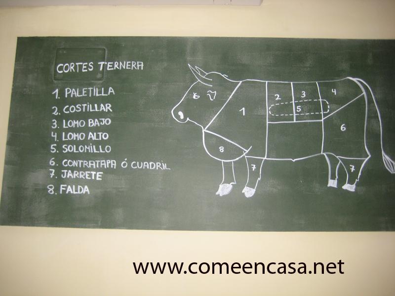 ¿Por qué comer carne?
