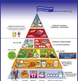 10 críticas para mejorar la pirámide