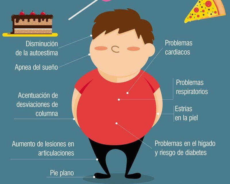 La obesidad infantil vista por la Atención Primaria